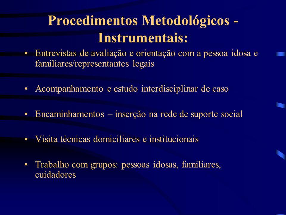 Procedimentos Metodológicos - Instrumentais: Entrevistas de avaliação e orientação com a pessoa idosa e familiares/representantes legais Acompanhament