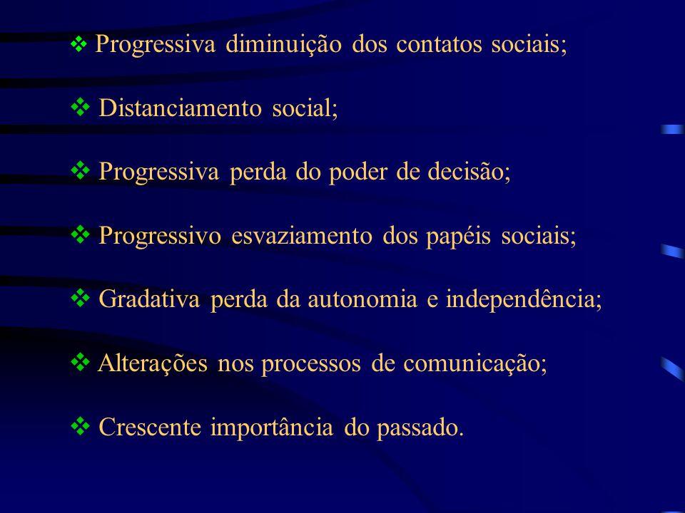 v Progressiva diminuição dos contatos sociais; v Distanciamento social; v Progressiva perda do poder de decisão; v Progressivo esvaziamento dos papéis