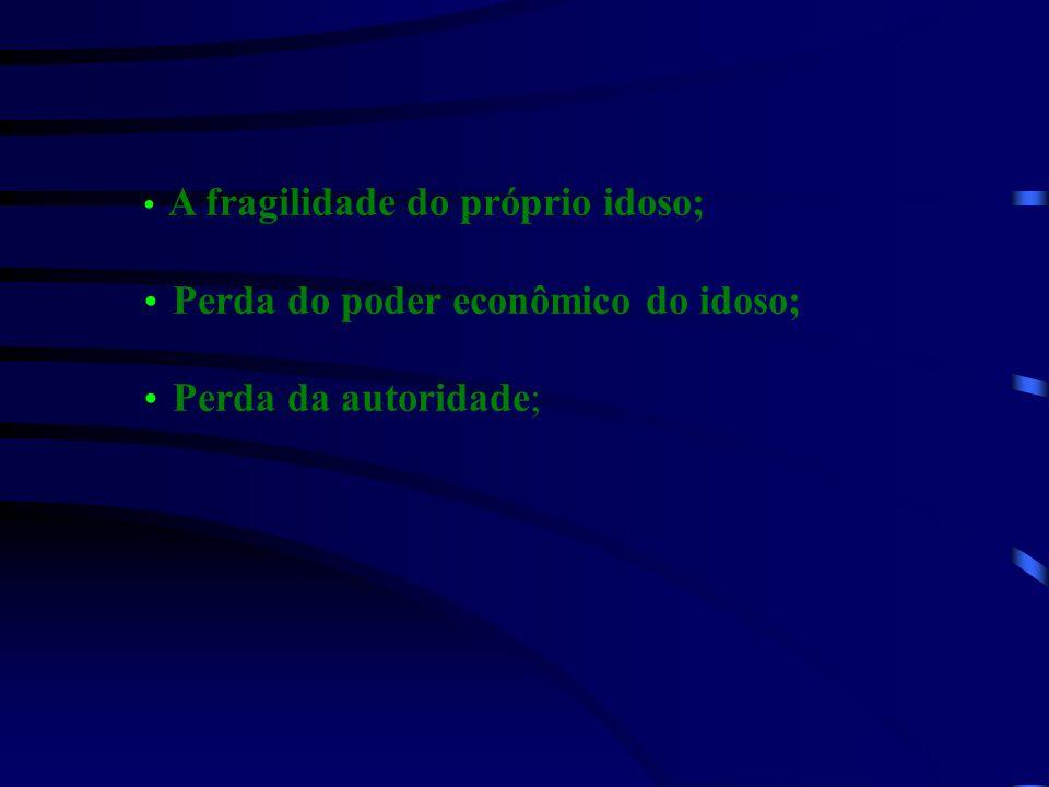 A fragilidade do próprio idoso; Perda do poder econômico do idoso; Perda da autoridade;