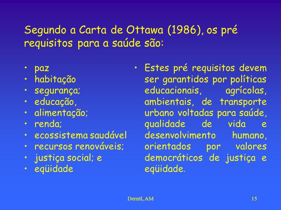 Derntl, AM15 Segundo a Carta de Ottawa (1986), os pré requisitos para a saúde são: paz habitação segurança; educação, alimentação; renda; ecossistema