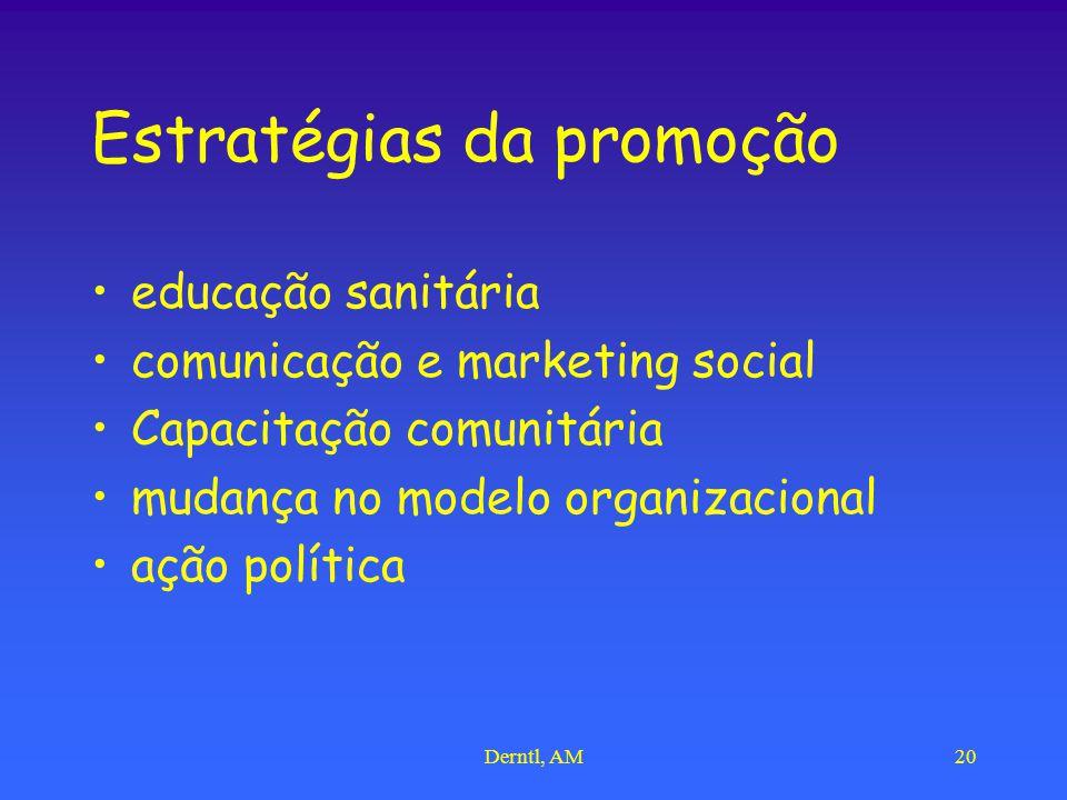 Derntl, AM20 Estratégias da promoção educação sanitária comunicação e marketing social Capacitação comunitária mudança no modelo organizacional ação p