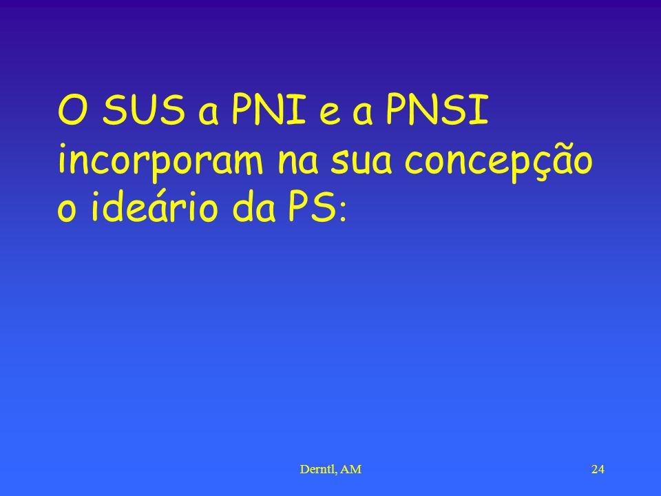 Derntl, AM24 O SUS a PNI e a PNSI incorporam na sua concepção o ideário da PS :