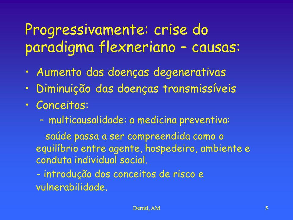 Derntl, AM5 Progressivamente: crise do paradigma flexneriano – causas: Aumento das doenças degenerativas Diminuição das doenças transmissíveis Conceit