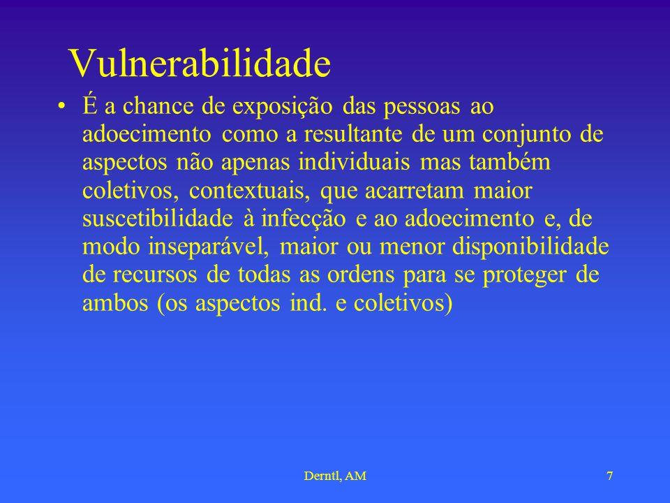Derntl, AM7 Vulnerabilidade É a chance de exposição das pessoas ao adoecimento como a resultante de um conjunto de aspectos não apenas individuais mas