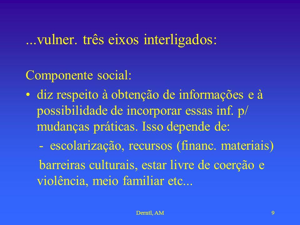Derntl, AM9...vulner. três eixos interligados: Componente social: diz respeito à obtenção de informações e à possibilidade de incorporar essas inf. p/