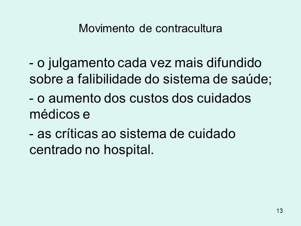 13 Movimento de contracultura - o julgamento cada vez mais difundido sobre a falibilidade do sistema de saúde; - o aumento dos custos dos cuidados méd