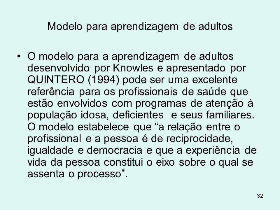 32 Modelo para aprendizagem de adultos O modelo para a aprendizagem de adultos desenvolvido por Knowles e apresentado por QUINTERO (1994) pode ser uma