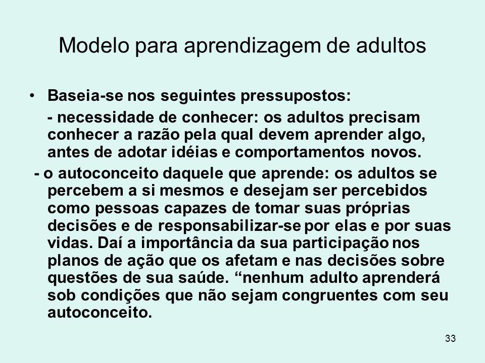 33 Modelo para aprendizagem de adultos Baseia-se nos seguintes pressupostos: - necessidade de conhecer: os adultos precisam conhecer a razão pela qual