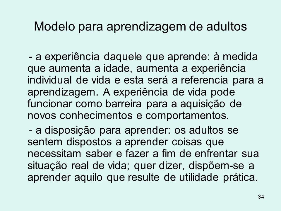 34 Modelo para aprendizagem de adultos - a experiência daquele que aprende: à medida que aumenta a idade, aumenta a experiência individual de vida e e