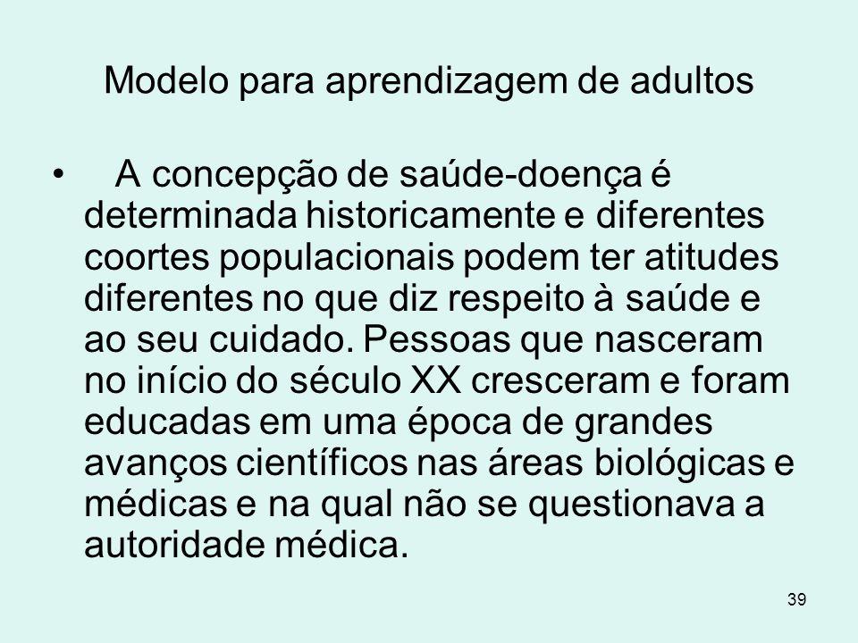 39 Modelo para aprendizagem de adultos A concepção de saúde-doença é determinada historicamente e diferentes coortes populacionais podem ter atitudes