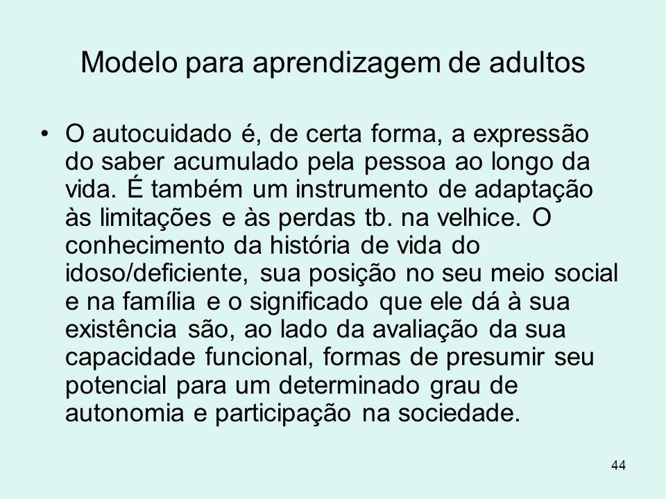 44 Modelo para aprendizagem de adultos O autocuidado é, de certa forma, a expressão do saber acumulado pela pessoa ao longo da vida. É também um instr