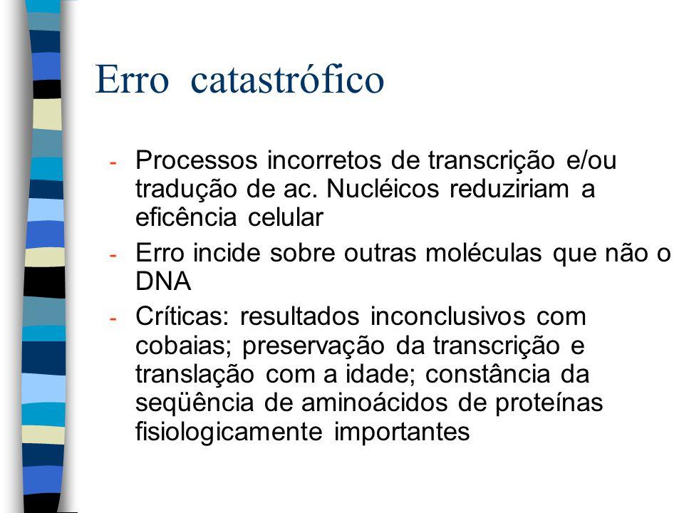 Erro catastrófico - Processos incorretos de transcrição e/ou tradução de ac.