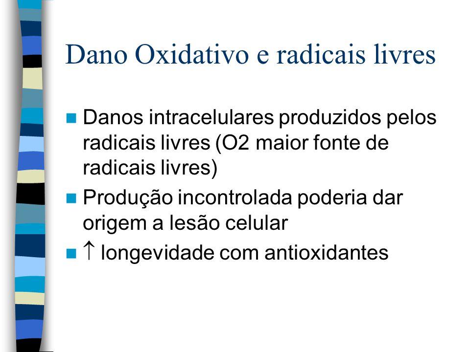 Dano Oxidativo e radicais livres Danos intracelulares produzidos pelos radicais livres (O2 maior fonte de radicais livres) Produção incontrolada poderia dar origem a lesão celular  longevidade com antioxidantes