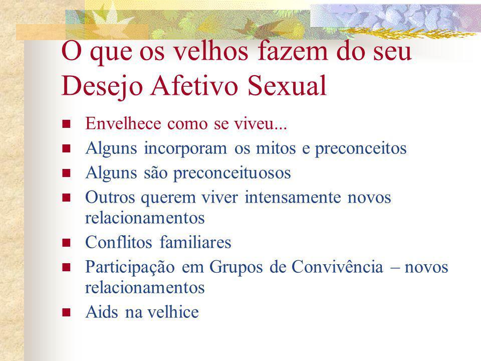 Sexualidade nas ILPs Casamento de idosos, passam a dormir no mesmo quarto Masturbação – falta de outros estímulos Violência sexual – cuidadores de idosos – financeiro Gerontofilia