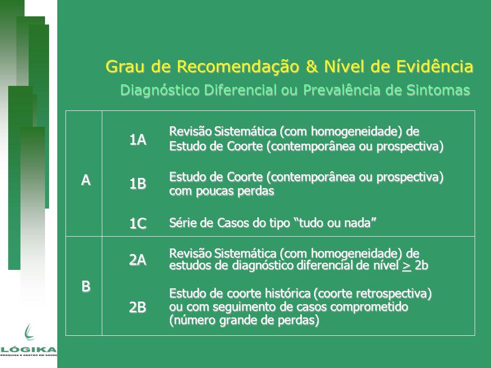 Grau de Recomendação & Nível de Evidência Diagnóstico Diferencial ou Prevalência de Sintomas A B 1A 1B 1C 2A 2B Revisão Sistemática (com homogeneidade