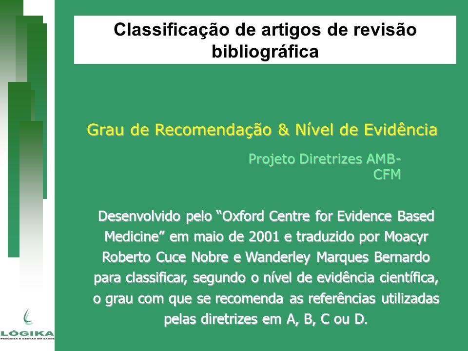 """Classificação de artigos de revisão bibliográfica Grau de Recomendação & Nível de Evidência Projeto Diretrizes AMB- CFM Desenvolvido pelo """"Oxford Cent"""