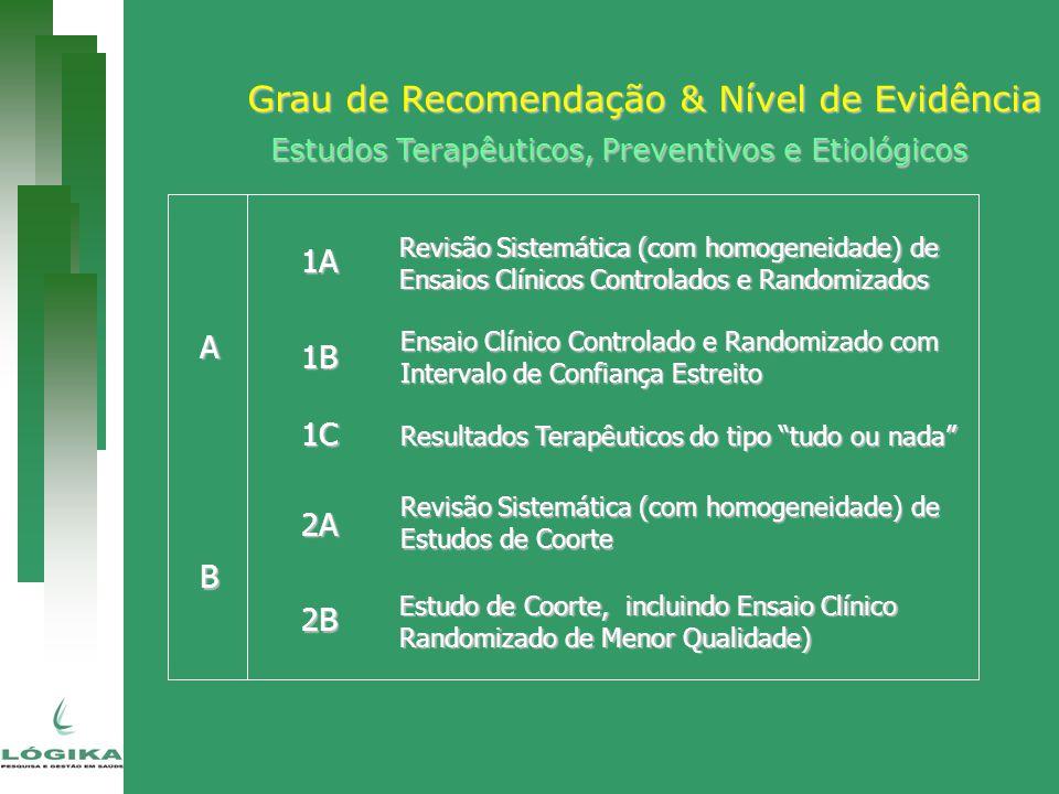 Grau de Recomendação & Nível de Evidência Estudos Terapêuticos, Preventivos e Etiológicos A B 1A 1B 1C 2A 2B Revisão Sistemática (com homogeneidade) d
