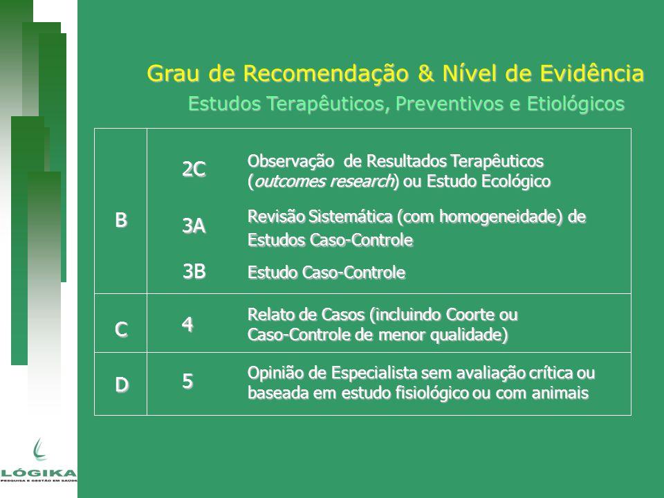 Grau de Recomendação & Nível de Evidência Estudos Terapêuticos, Preventivos e Etiológicos B C 2C 3A 3B 4 5 Observação de Resultados Terapêuticos (outc
