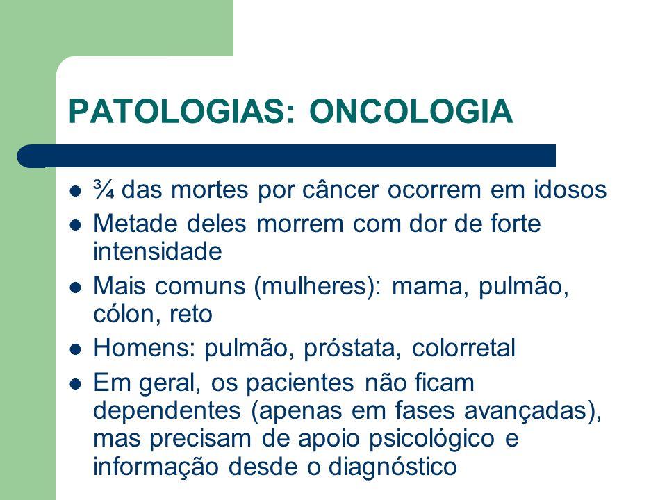 PATOLOGIAS: ONCOLOGIA ¾ das mortes por câncer ocorrem em idosos Metade deles morrem com dor de forte intensidade Mais comuns (mulheres): mama, pulmão, cólon, reto Homens: pulmão, próstata, colorretal Em geral, os pacientes não ficam dependentes (apenas em fases avançadas), mas precisam de apoio psicológico e informação desde o diagnóstico