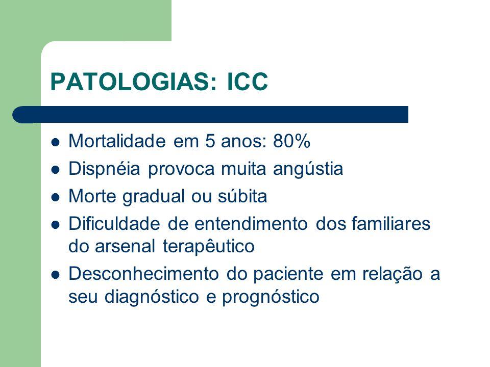 PATOLOGIAS: ICC Mortalidade em 5 anos: 80% Dispnéia provoca muita angústia Morte gradual ou súbita Dificuldade de entendimento dos familiares do arsenal terapêutico Desconhecimento do paciente em relação a seu diagnóstico e prognóstico