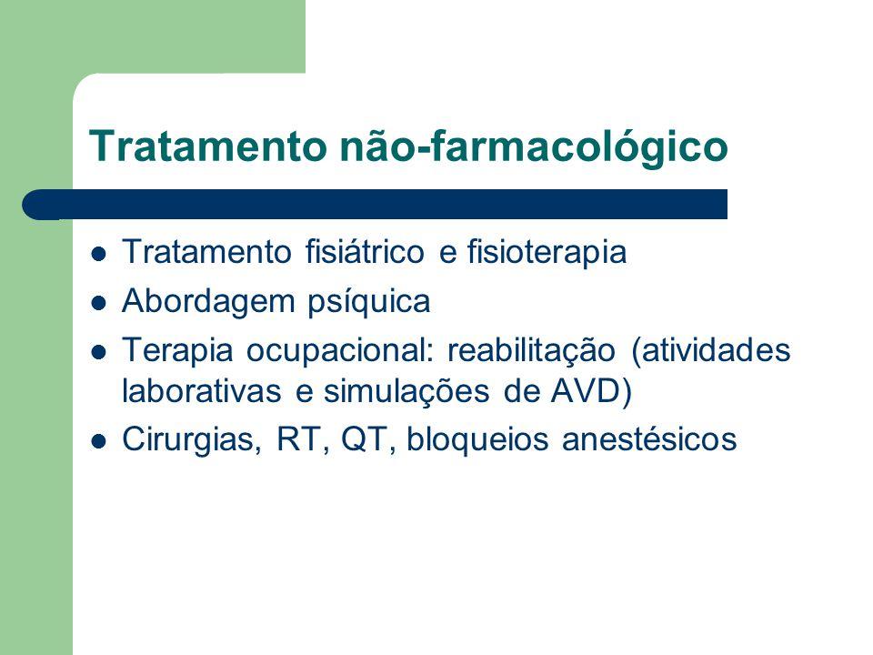 Tratamento não-farmacológico Tratamento fisiátrico e fisioterapia Abordagem psíquica Terapia ocupacional: reabilitação (atividades laborativas e simulações de AVD) Cirurgias, RT, QT, bloqueios anestésicos