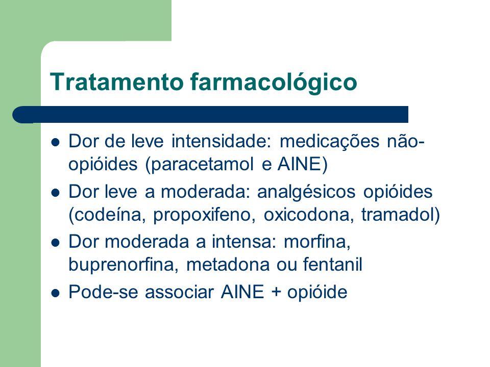 Tratamento farmacológico Dor de leve intensidade: medicações não- opióides (paracetamol e AINE) Dor leve a moderada: analgésicos opióides (codeína, propoxifeno, oxicodona, tramadol) Dor moderada a intensa: morfina, buprenorfina, metadona ou fentanil Pode-se associar AINE + opióide