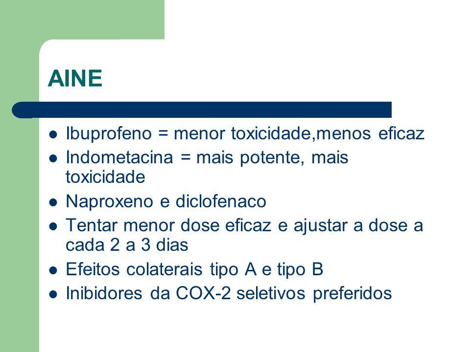 AINE Ibuprofeno = menor toxicidade,menos eficaz Indometacina = mais potente, mais toxicidade Naproxeno e diclofenaco Tentar menor dose eficaz e ajustar a dose a cada 2 a 3 dias Efeitos colaterais tipo A e tipo B Inibidores da COX-2 seletivos preferidos