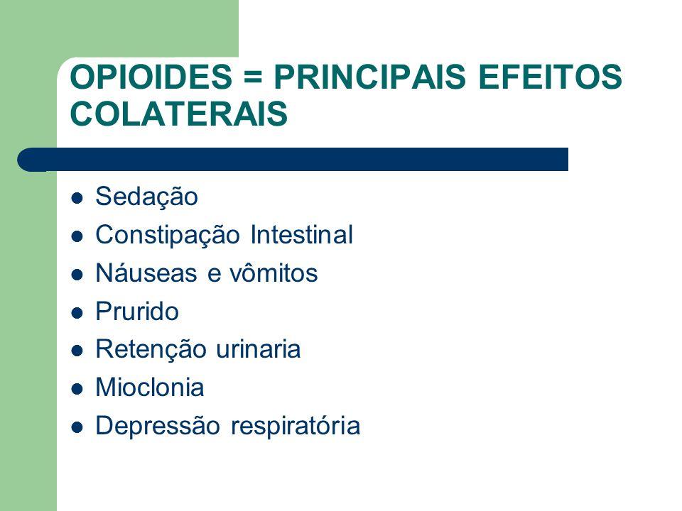OPIOIDES = PRINCIPAIS EFEITOS COLATERAIS Sedação Constipação Intestinal Náuseas e vômitos Prurido Retenção urinaria Mioclonia Depressão respiratória