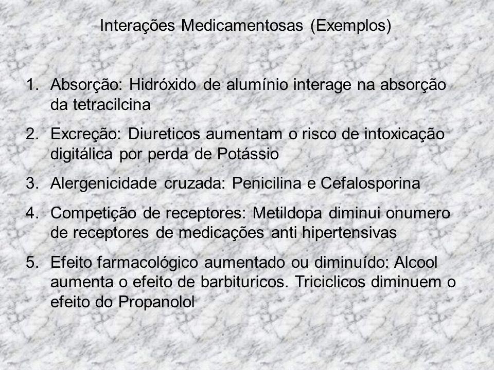 Interações Medicamentosas (Exemplos) 1.Absorção: Hidróxido de alumínio interage na absorção da tetracilcina 2.Excreção: Diureticos aumentam o risco de intoxicação digitálica por perda de Potássio 3.Alergenicidade cruzada: Penicilina e Cefalosporina 4.Competição de receptores: Metildopa diminui onumero de receptores de medicações anti hipertensivas 5.Efeito farmacológico aumentado ou diminuído: Alcool aumenta o efeito de barbituricos.