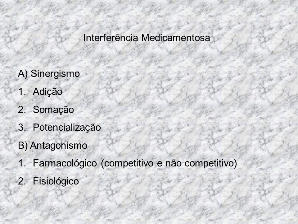Interferência Medicamentosa A) Sinergismo 1.Adição 2.Somação 3.Potencialização B) Antagonismo 1.Farmacológico (competitivo e não competitivo) 2.Fisiológico