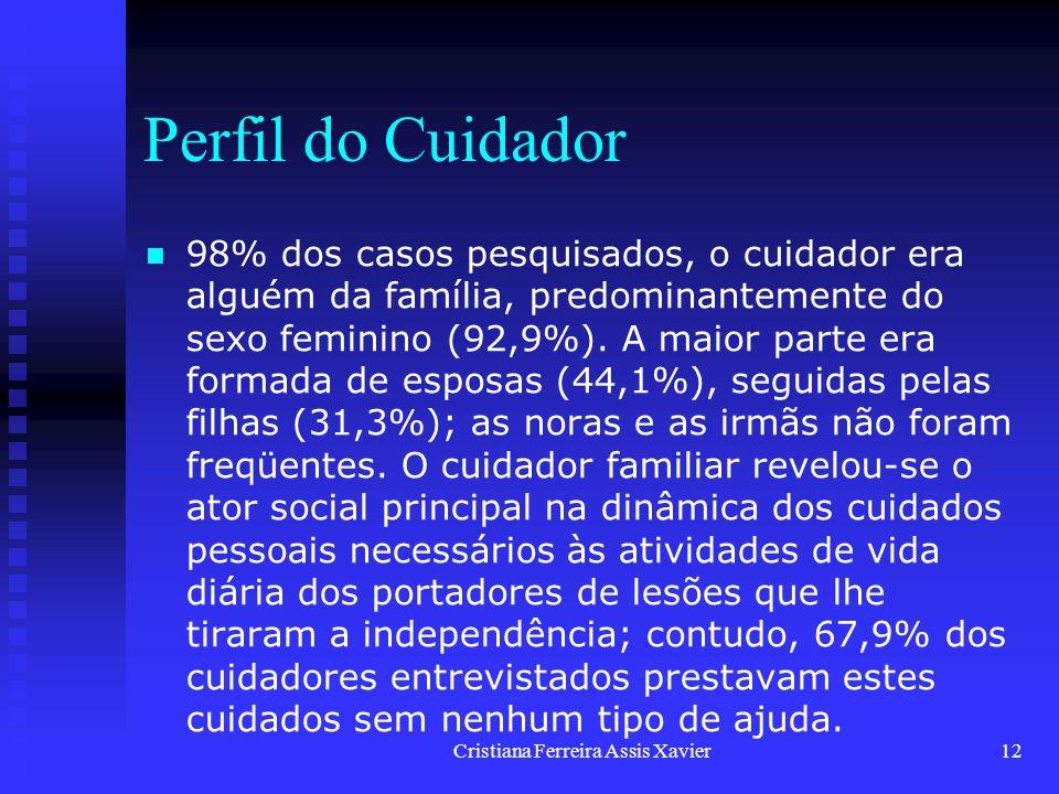 Cristiana Ferreira Assis Xavier12 Perfil do Cuidador 98% dos casos pesquisados, o cuidador era alguém da família, predominantemente do sexo feminino (