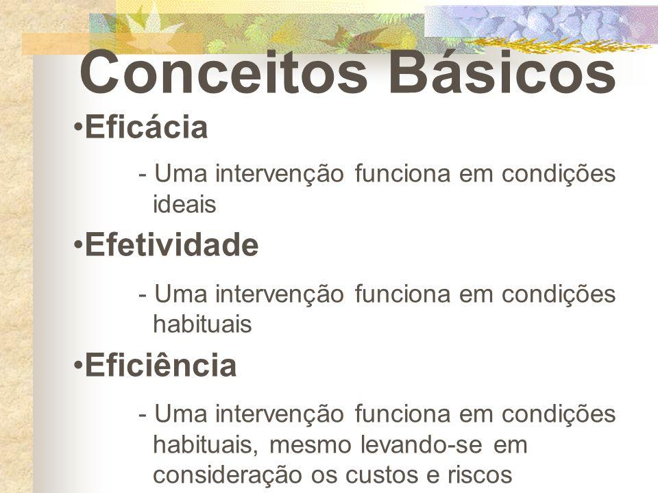 Conceitos Básicos Eficácia - Uma intervenção funciona em condições ideais Efetividade - Uma intervenção funciona em condições habituais Eficiência - U