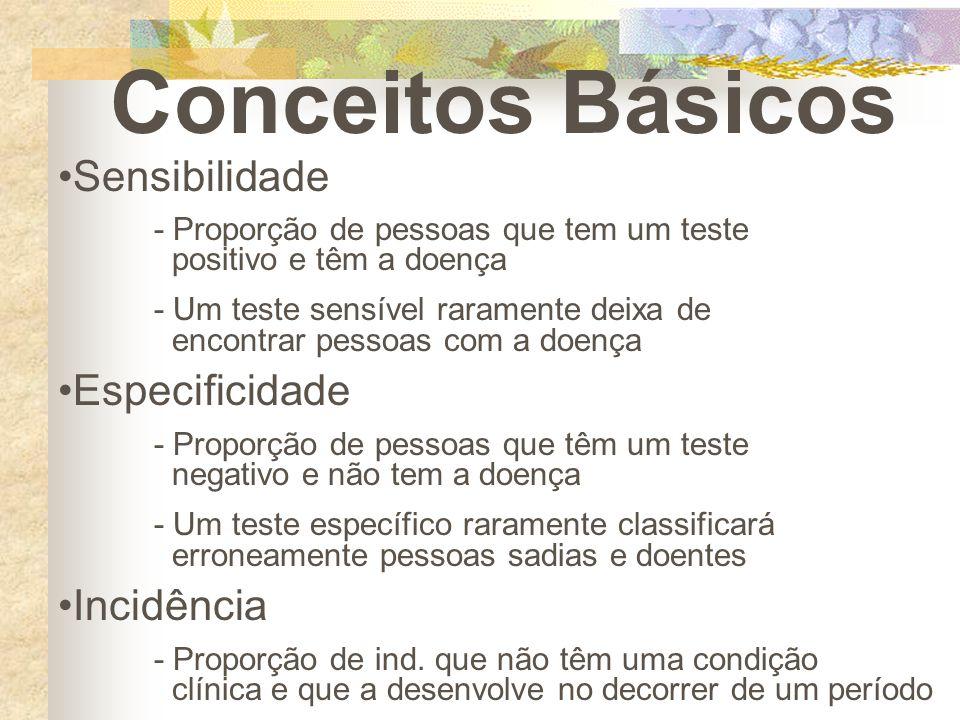 Conceitos Básicos Sensibilidade - Proporção de pessoas que tem um teste positivo e têm a doença - Um teste sensível raramente deixa de encontrar pesso