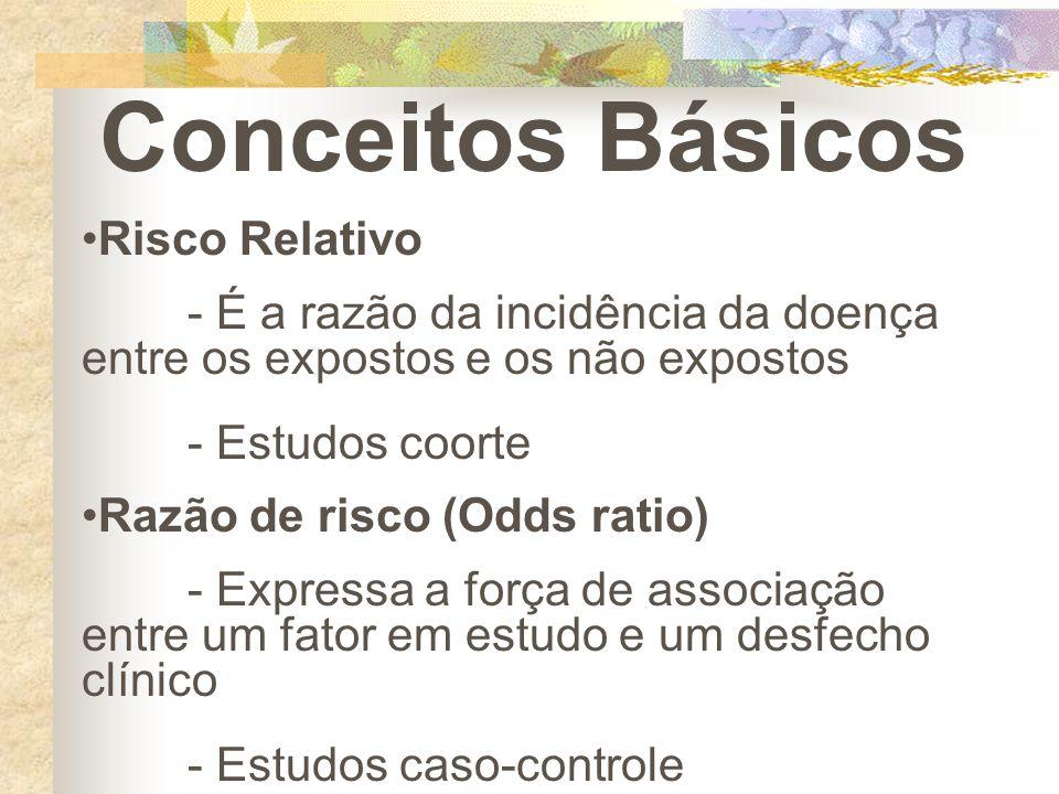 Conceitos Básicos Risco Relativo - É a razão da incidência da doença entre os expostos e os não expostos - Estudos coorte Razão de risco (Odds ratio)