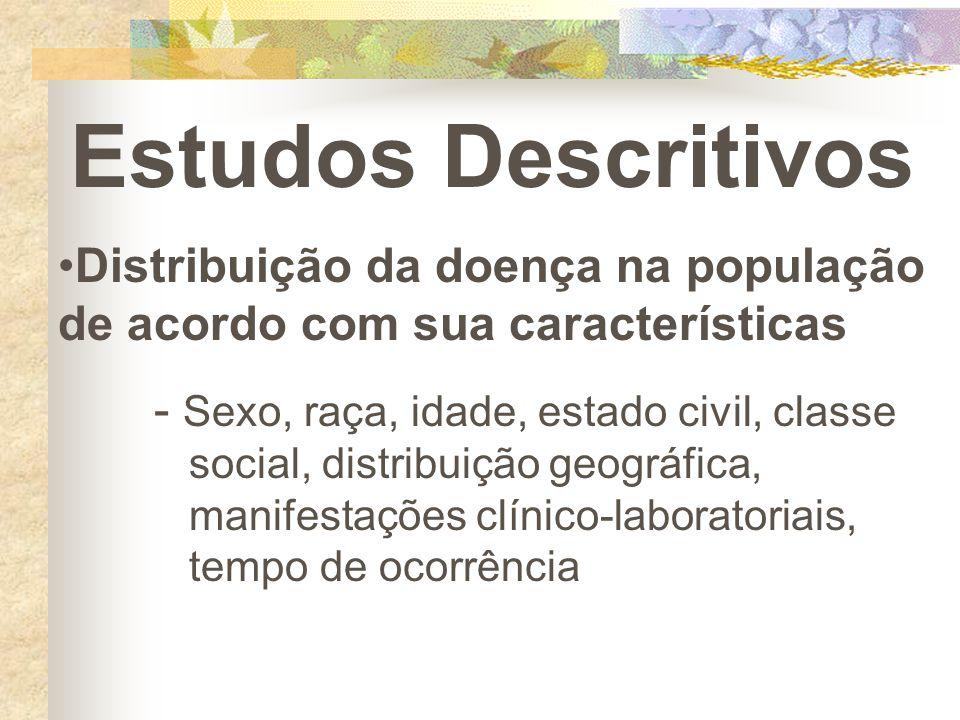 Estudos Descritivos Distribuição da doença na população de acordo com sua características - Sexo, raça, idade, estado civil, classe social, distribuiç