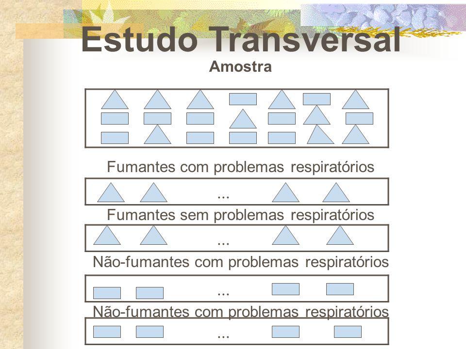 Estudo Transversal Amostra Fumantes com problemas respiratórios Fumantes sem problemas respiratórios Não-fumantes com problemas respiratórios...