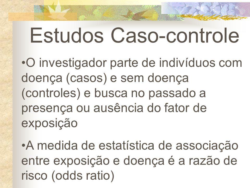 Estudos Caso-controle O investigador parte de indivíduos com doença (casos) e sem doença (controles) e busca no passado a presença ou ausência do fato