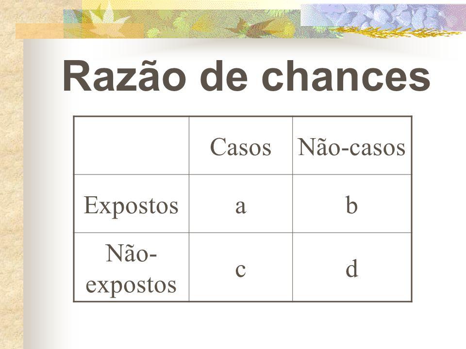 Razão de chances CasosNão-casos Expostosab Não- expostos cd
