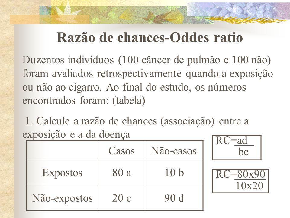 Razão de chances-Oddes ratio Duzentos indivíduos (100 câncer de pulmão e 100 não) foram avaliados retrospectivamente quando a exposição ou não ao ciga