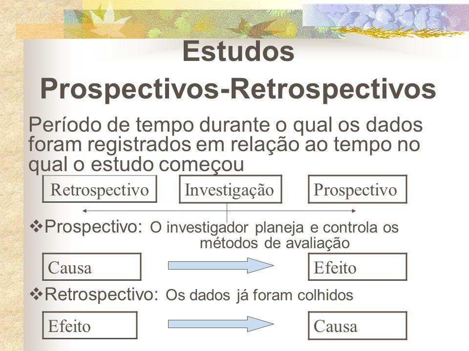 Estudos Prospectivos-Retrospectivos Período de tempo durante o qual os dados foram registrados em relação ao tempo no qual o estudo começou  Prospect