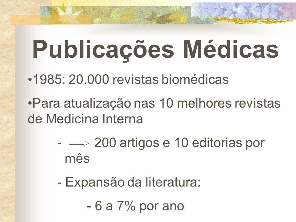 Publicações Médicas 1985: 20.000 revistas biomédicas Para atualização nas 10 melhores revistas de Medicina Interna - 200 artigos e 10 editorias por mê