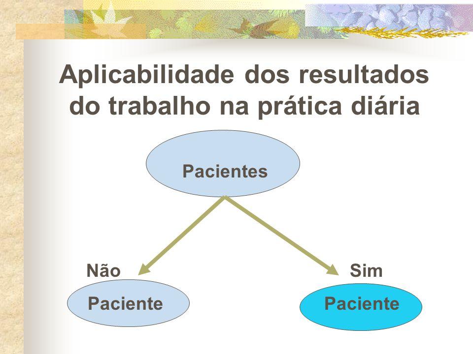 Aplicabilidade dos resultados do trabalho na prática diária Pacientes Não SimPaciente