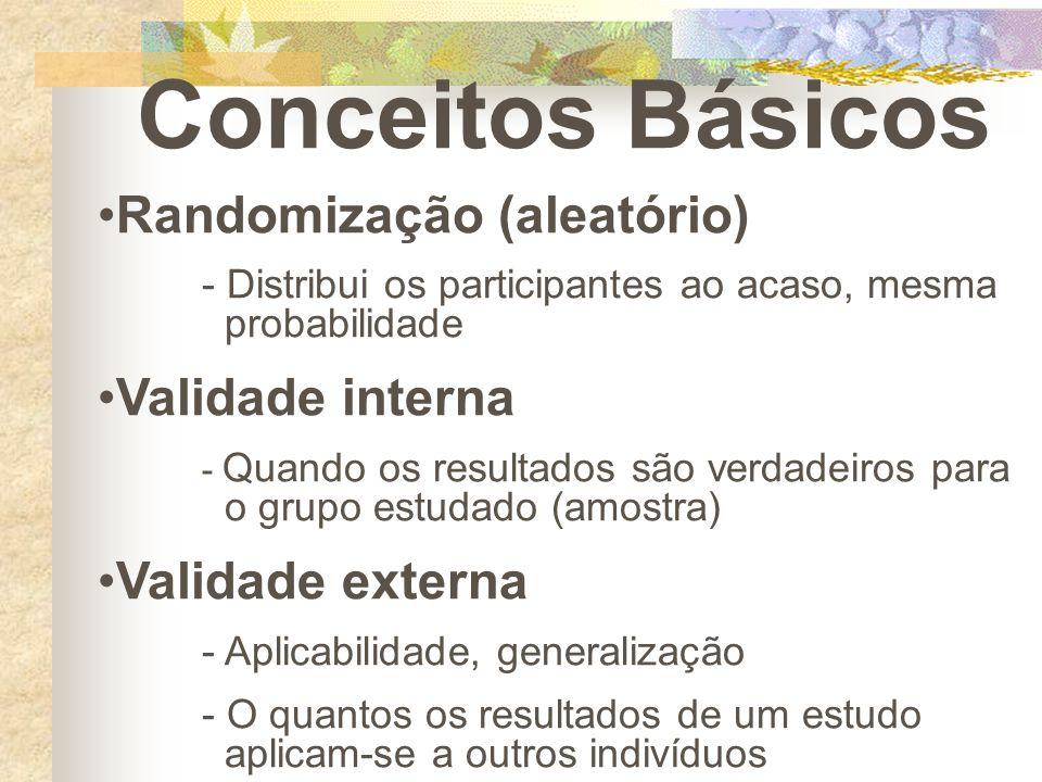 Conceitos Básicos Prevalência - Proporção de indivíduos que apresentam uma condição clínica em um determinado ponto de tempo Placebo - Substância inerte administrada ao paciente para comparar seus efeitos com outra intervenção Intervenção - Qualquer tratamento ou procedimento administrados ao paciente de um estudo por determinação do investigador