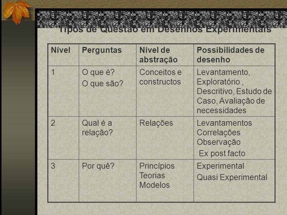 Questões para Testar Conhecimento. Questões do nível 3. Perguntam sobre a relação de causa e efeito entre duas variáveis ou entre uma teoria por trás.