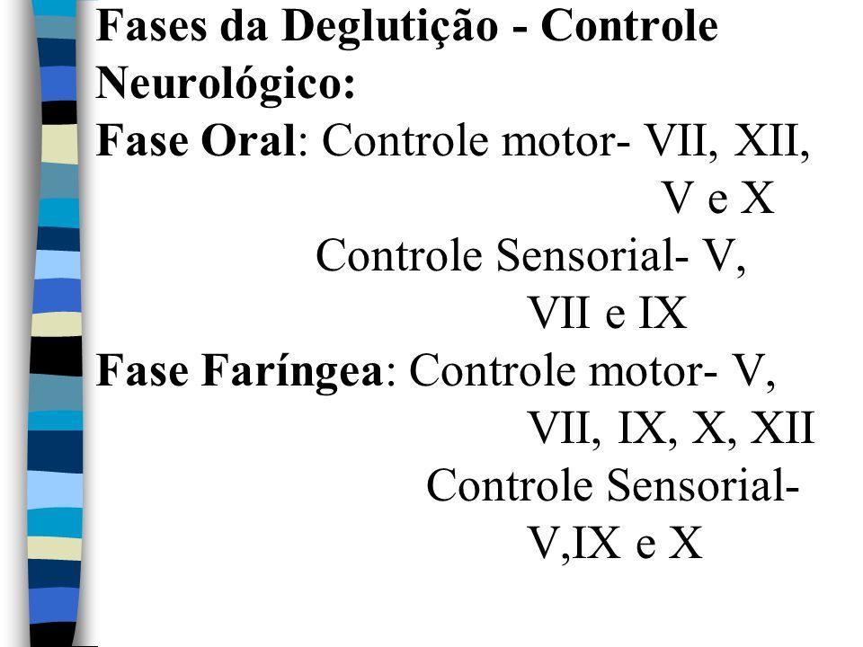 Fases da Deglutição - Controle Neurológico: Fase Oral: Controle motor- VII, XII, V e X Controle Sensorial- V, VII e IX Fase Faríngea: Controle motor-