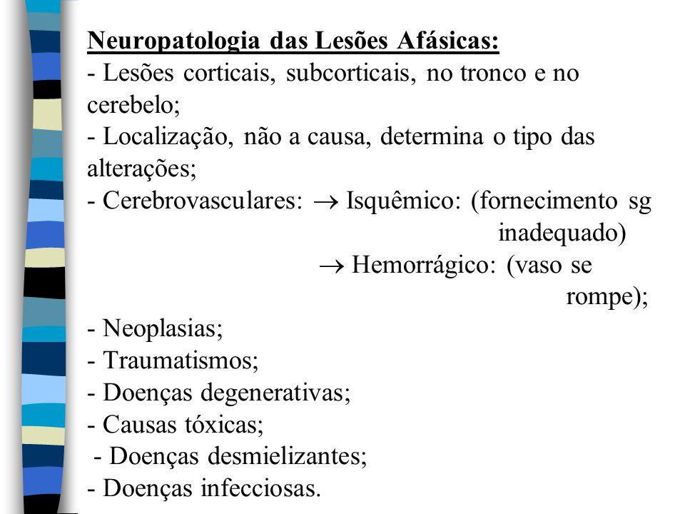 Neuropatologia das Lesões Afásicas: - Lesões corticais, subcorticais, no tronco e no cerebelo; - Localização, não a causa, determina o tipo das altera