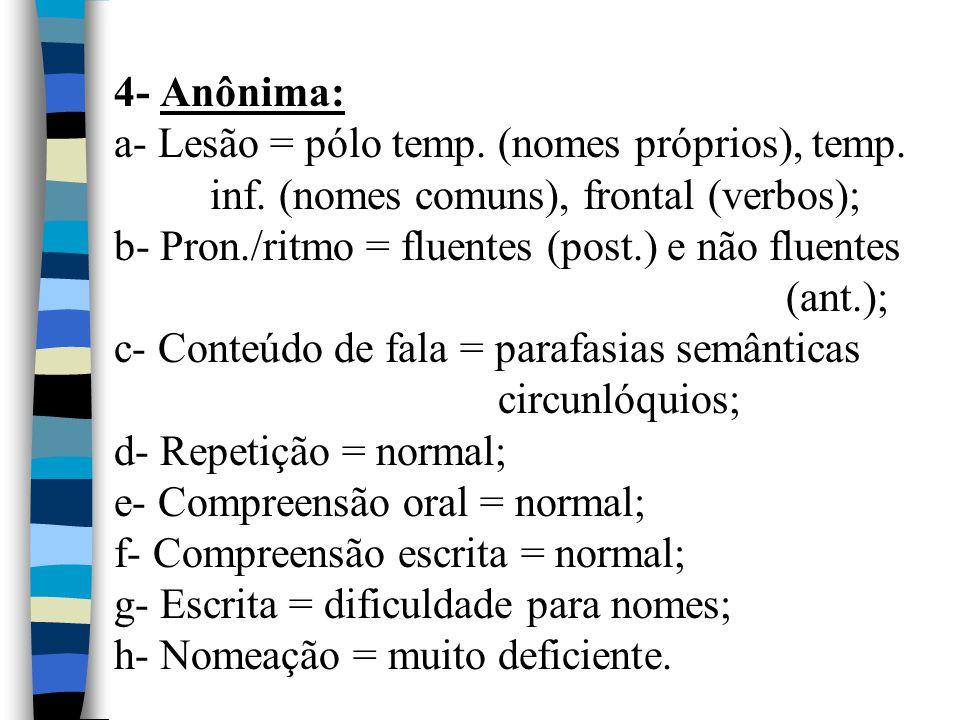 4- Anônima: a- Lesão = pólo temp. (nomes próprios), temp. inf. (nomes comuns), frontal (verbos); b- Pron./ritmo = fluentes (post.) e não fluentes (ant