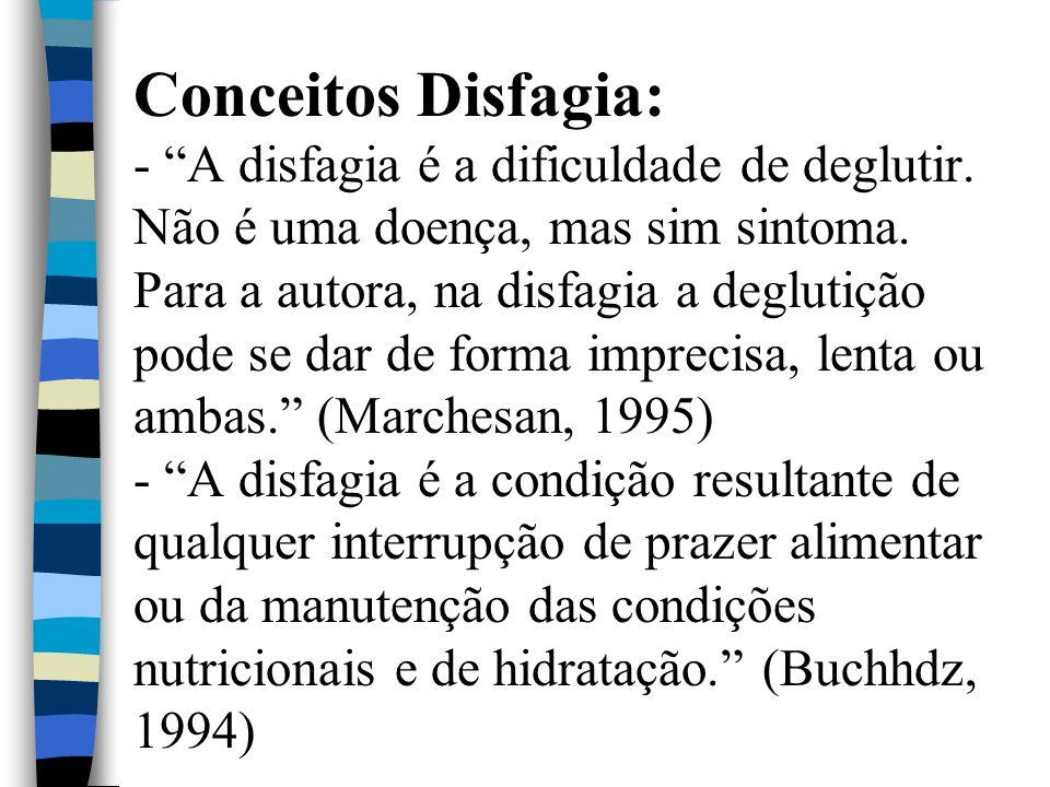 """Conceitos Disfagia: - """"A disfagia é a dificuldade de deglutir. Não é uma doença, mas sim sintoma. Para a autora, na disfagia a deglutição pode se dar"""