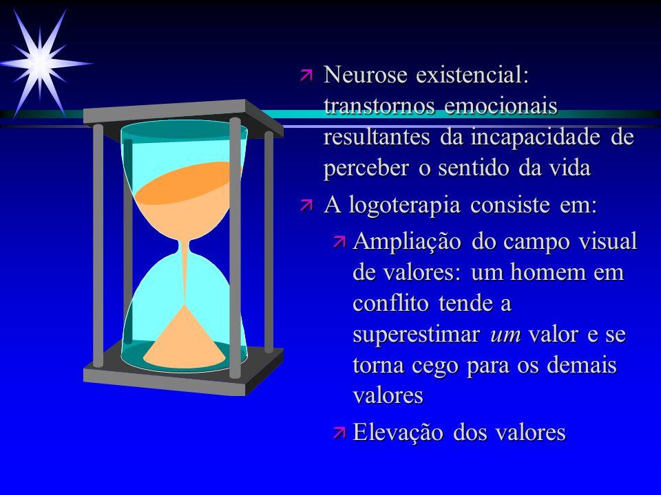 ä Neurose existencial: transtornos emocionais resultantes da incapacidade de perceber o sentido da vida ä A logoterapia consiste em: ä Ampliação do ca