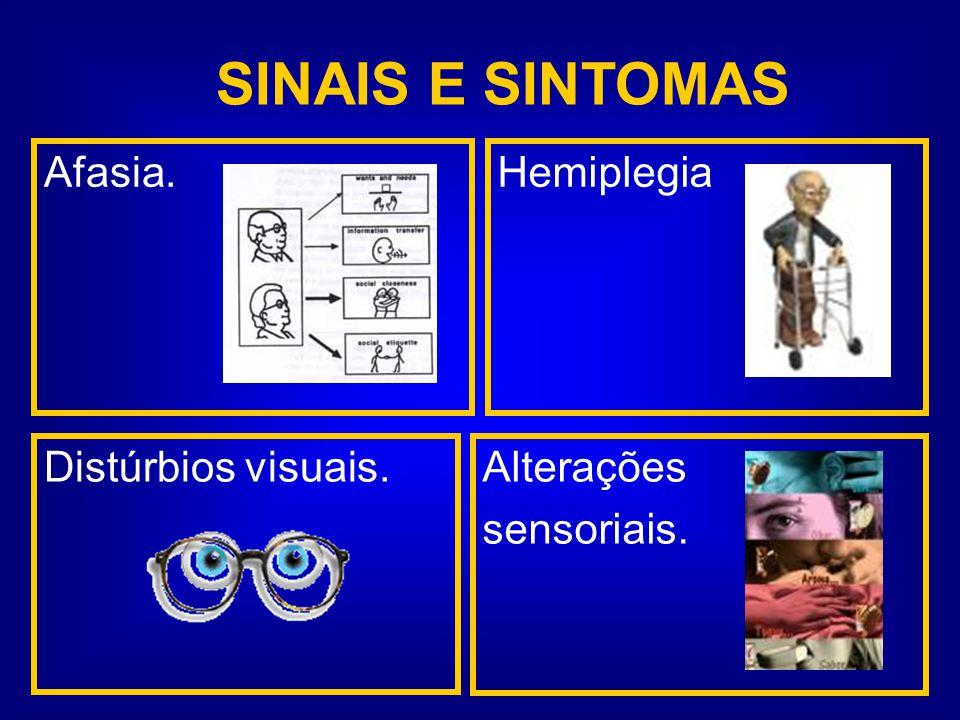 Afasia.Hemiplegia Distúrbios visuais.Alterações sensoriais. SINAIS E SINTOMAS